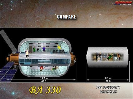 bigelow sundancer module vs iss destiny module
