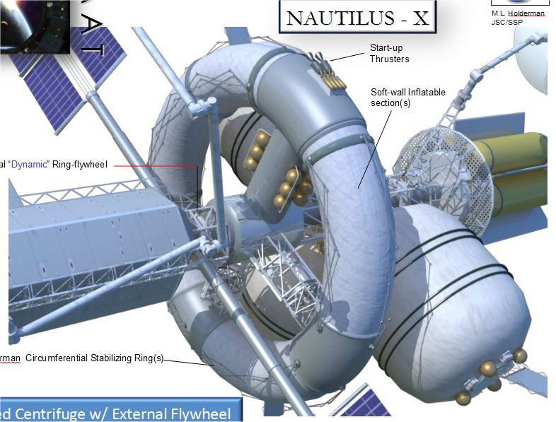 centrifuge nasa - photo #37
